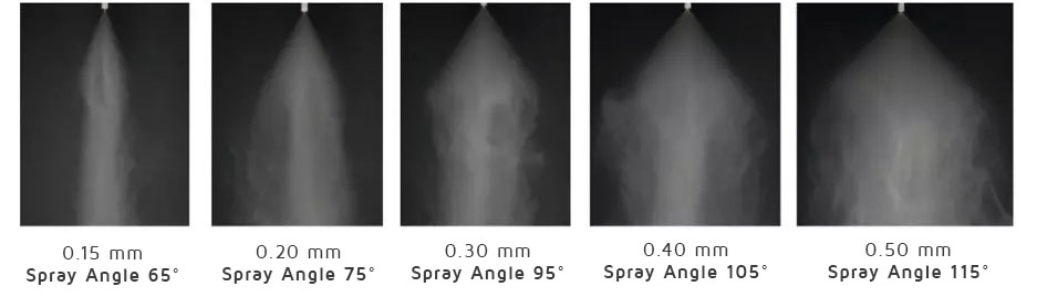 Nozzle Spray Angles | Centre Point Hydraulic